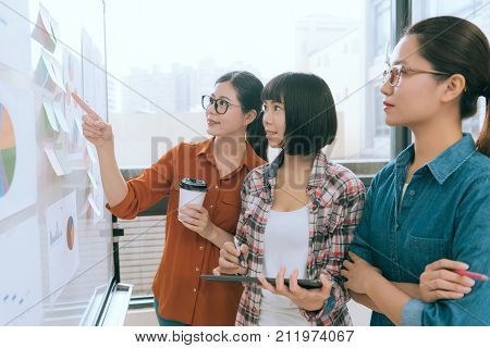 Business People Standing In Front Of Whiteboard