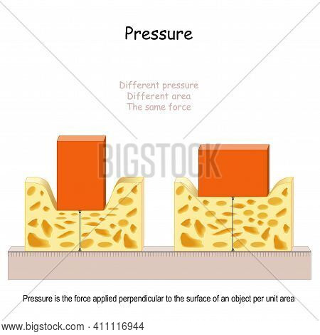 Pressure In Physics. Pressure Is The Force Applied Perpendicular To The Surface Of An Object Per Uni
