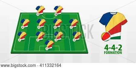 Seychelles National Football Team Formation On Football Field. Half Green Field With Soccer Jerseys