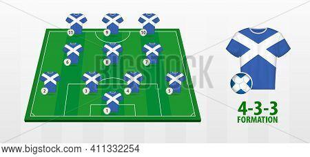 Scotland National Football Team Formation On Football Field. Half Green Field With Soccer Jerseys Of