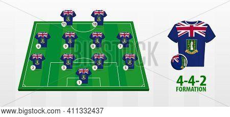 British Virgin Islands National Football Team Formation On Football Field. Half Green Field With Soc