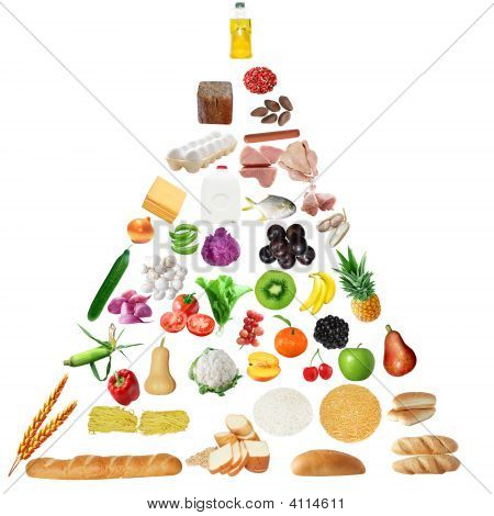 Senior Food Pyramid