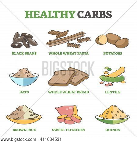 Healthy Carbs And Good Carbohydrate Examples For Eating Diet Outline Diagram
