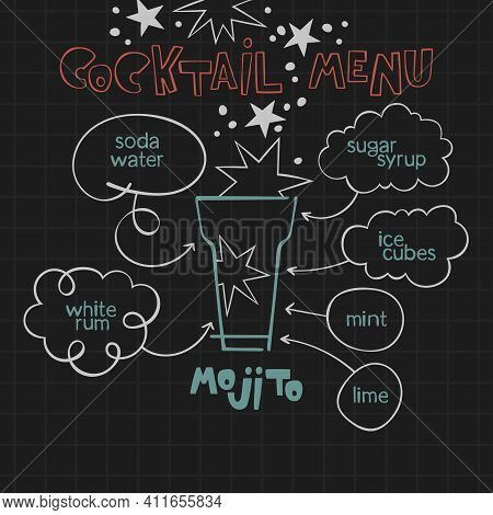 Mojito. Cocktail Menu. Alcoholic Cold Drinks. Recipe. Lettering, Arrows, Dialog Clouds. Stars And Do