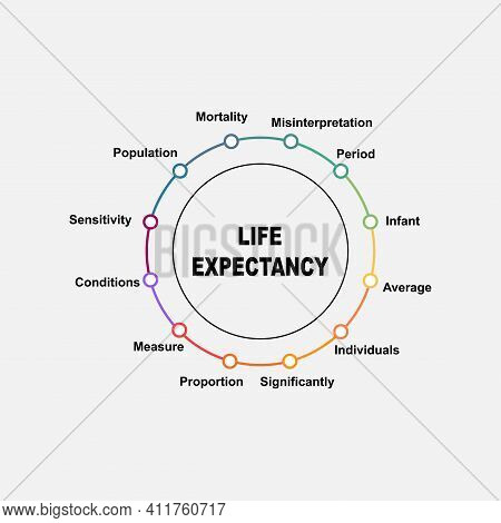 Diagram Concept With Life Expectancy Text And Keywords. Eps 10 Isolated On White Background