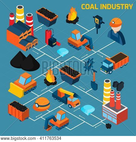 Coal Industry Isometric Flowchart With Charcoal Production Process 3d Elements Vector Illustration