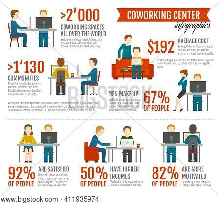 Coworking Inforgaphics Set With Coworkers Figures And Professional Community Workplace Information V