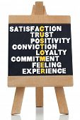 Terms about satisfaction written on chalkboard against white background poster