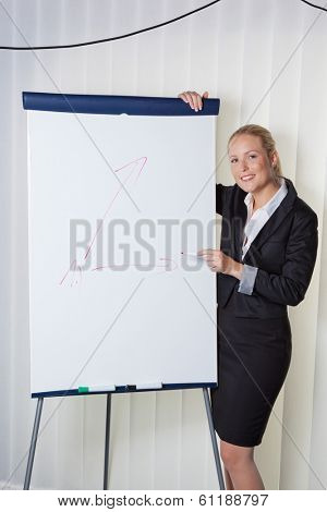 a young woman with a flip chart in a presentation board. training and adult education.
