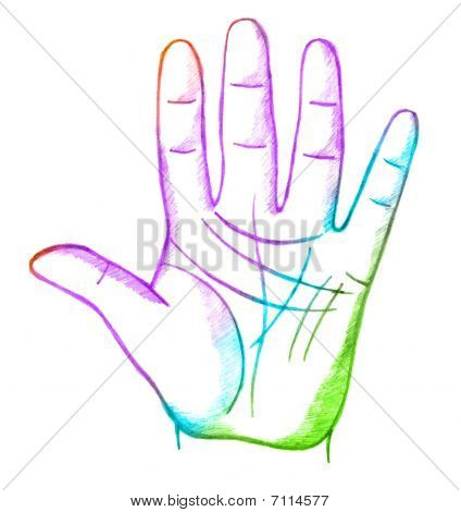 palmistry, fortune telling