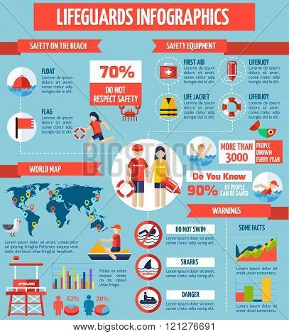 Lifeguards And Safety Flat InfographicPposter