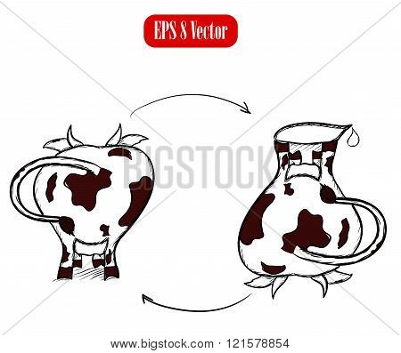 Cow and jug poster.