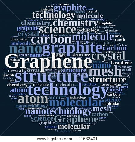 Word Cloud About Graphene.