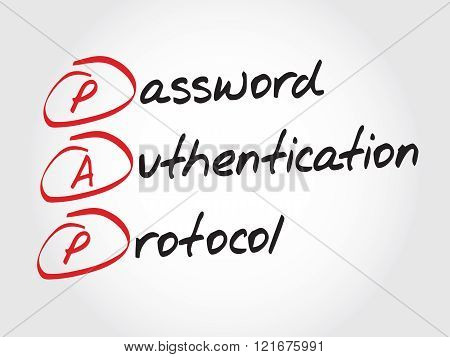 PAP Password Authentication Protocol acronym concept, presentation background poster