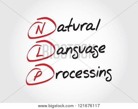 NLP Natural Language Processing acronym business concept poster