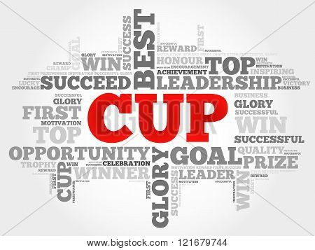Cup word cloud concept , presentation background