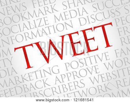 Tweet word cloud business concept, presentation background