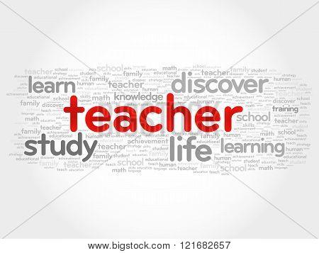 TEACHER word cloud education concept, presentation background