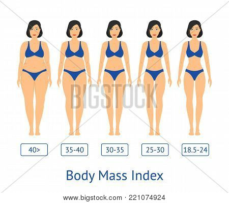 Cartoon Women Slimming Stages Card Poster Fat Thin Figure Shape Progress Fitness and Diet Flat Style Design. Vector illustration