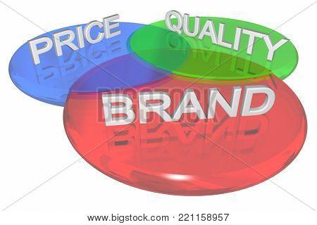 Brand Price Quality Venn Diagram 3 Circles 3d Illustration