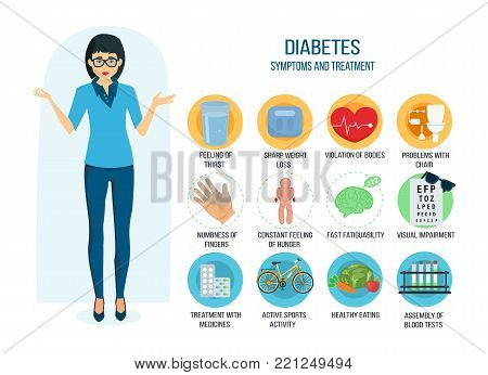 Diabetes prevention: symptoms, treatment, medical patients care pictorial, healthcare, prevention. Medical information about risk factors diabets, disease symptoms, treatment. Vector illustration