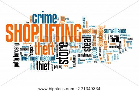 Shoplifting - store theft retail industry crime problem. Word cloud sign.
