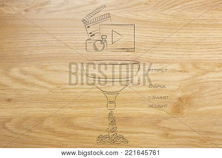 online marketing conceptual illustration: digital content icon falling into marketing funnel with captions and profits coins coming out of it