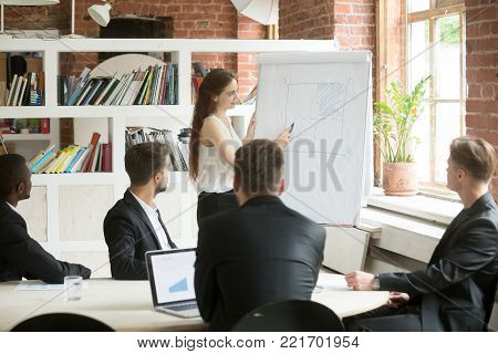 Young businesswoman gives presentation to diverse businessmen at corporate meeting, presenting new project to multiracial male clients partners, making offer to investors, reporting to executive team poster