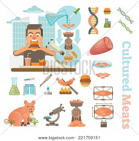 Cultured Meat concept, Vector Illustration Collection Male eating hamburger produced from a cultured meat in a laboratory on a city scene background.