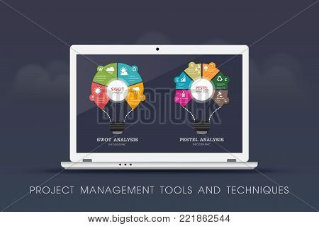 Project management tools and techniques  presented on a notebook based on SWOT and PESTEL Analysis