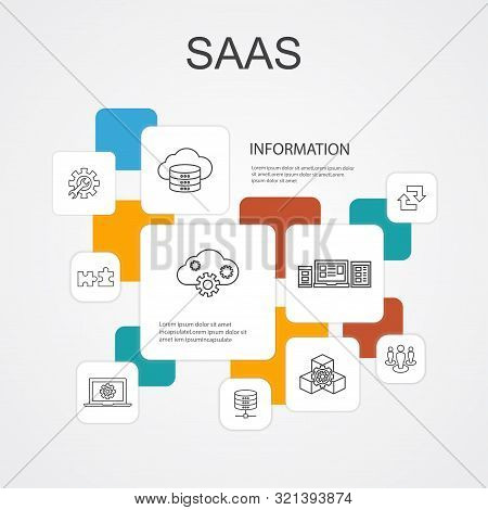Saas Infographic 10 Line Icons Template.cloud Storage, Configuration, Software, Database Icons