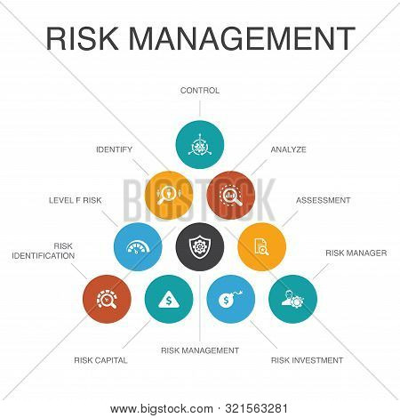 Risk Management Infographic 10 Steps Concept.control, Identify, Level Of Risk, Analyze Icons
