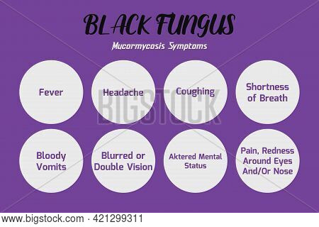 Black Fungus Disease Symptoms Infographics Vector Illustration Design. Medical Conceptual Background
