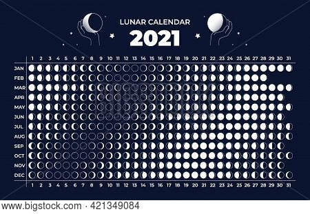 Moon Calendar. Astrology 2021 Lunar Cycle. Celestial Astronomy Scheme. Phase Change In Different Mon