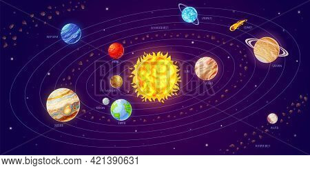 Solar System. Cartoon Astronomy Poster With Planets Orbiting Around Sun, Comets And Space Background