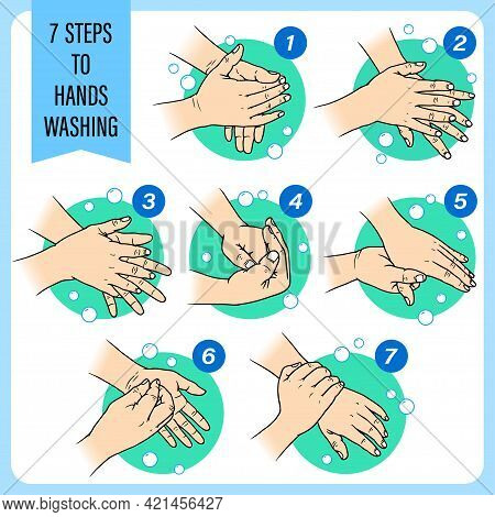 7 Steps To Washing Hands. Hand Sketch Show Steps And Methods For Washing Hands Correctly For Good He