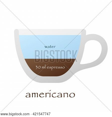 Vector Type Of Coffee Drink, One Of Them Is Americano