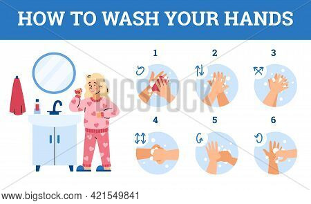 Washing Hands Properly Infographic Banner For Kids Cartoon Vector Illustration.