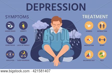Depression Symptoms. Signs, Prevention And Treatment Of Anxiety. Mental Disorder Infographic With De