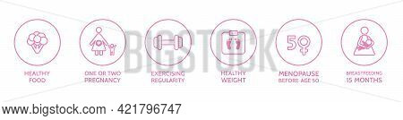 Breast Cancer Prevention Line Icons. Awareness Month. Breast Examination. Oncology Disease. Woman Bo