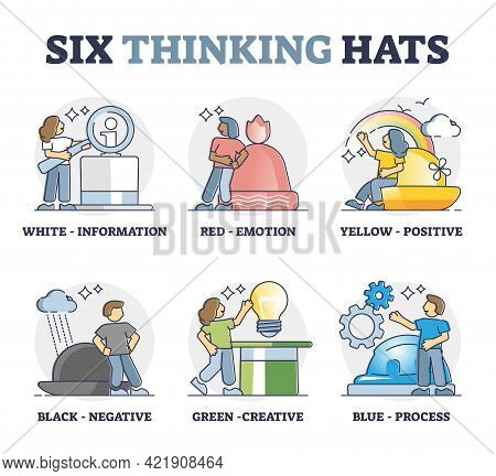 Six Thinking Hats As Business Management Method Outline Collection Set. Effective Idea Approach And