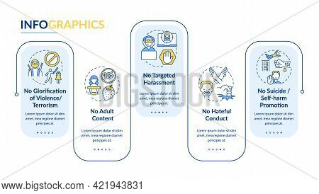 Online Conversation Safety Vector Infographic Template. No Violence, Terror Presentation Design Elem