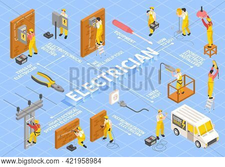 Electrician Isometric Flowchart With Equipment And Service Symbols Isolated Vector Illustration