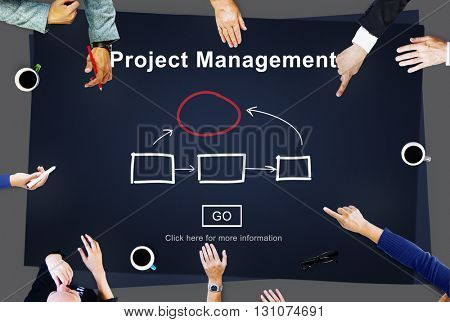 Project Management Corporate Methods Business Planning Concept poster