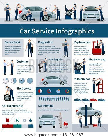 Infographics poster presenting information about car service working processes and provided services flat vector illustration