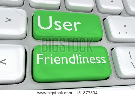 User Friendliness Concept
