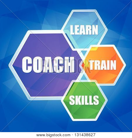 coach, learn, train, skills - business education motivation concept words in color hexagons over blue background, flat design, vector