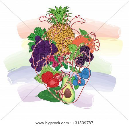Concept of fruit helpful for healthy heart