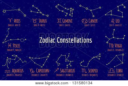 Set of zodiac signs and constellations. Vector collection of blue backgrounds zodiac Pisces, Scorpio, Libra, Aquarius, Capricorn, Cancer, gemini, virgo, aries, aquarius, leo, taurus on starry sky
