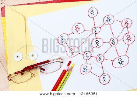 Drawing A Social Network Scheme